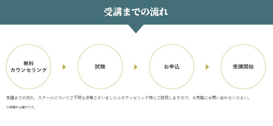 マケキャンbyDMM.comの入会方法