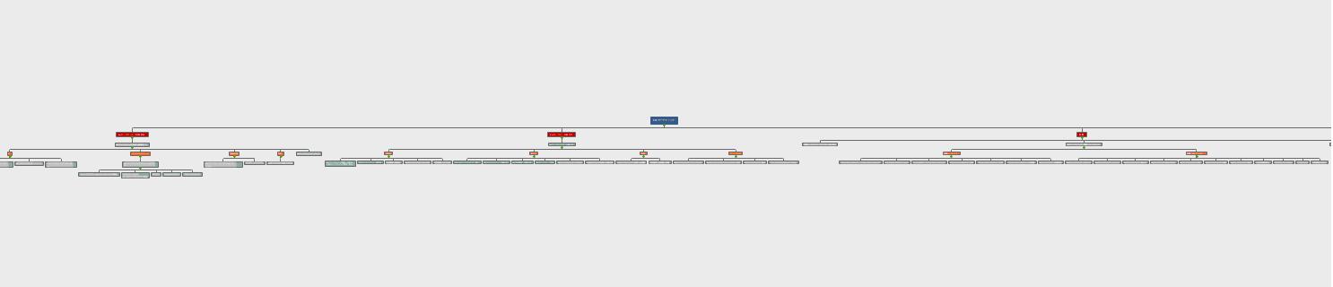 サイト構造ツリー